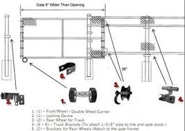 Got Hills Valleys A Rolling Gate Is Your Best Choice Amerifence Corporation Kansas City