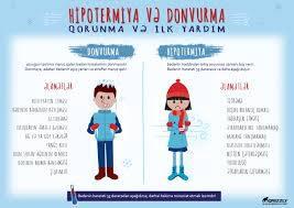 Hipotermiya və Donvurma
