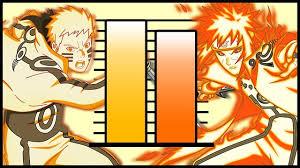 Naruto Sensei vs Student Power levels by Pro The gamer