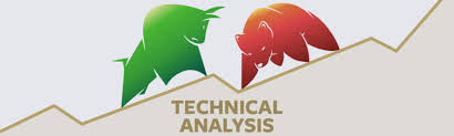 Image result for technical analysis