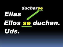 reflexive verbs and ouns in spanish