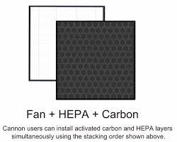 diy carbon filter smart air india