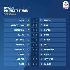 Serie A 2018-2019, 23a giornata: risultati e classifica ...