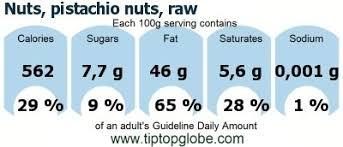 nuts pistachio nuts raw food drinks