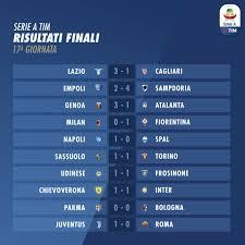 Serie A 2018-2019, 17a giornata: risultati e classifica ...