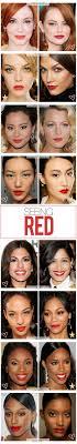 best red lip
