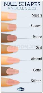 how much does a set of gel nails cost