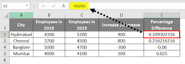 percentage difference in excel