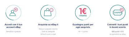 eBay Extra: Ecco il programma Raccolta Punti di eBay che permette ...