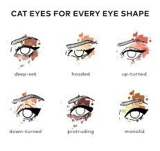 wing it cat eyes for every eye shape