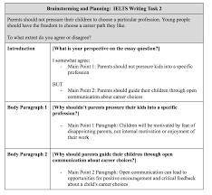 ielts academic writing task 2 the