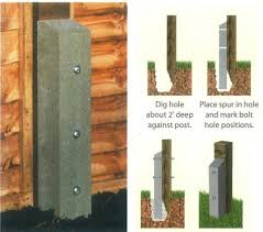 Concrete Spurs Oakfield Uk Ltd Peterborough Fencing Company