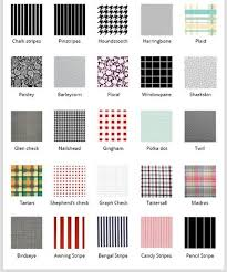 fabric and textile pattern encyclopedia