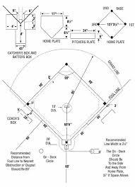 Sketch Showing The Dimensions Of A Baseball Field This Would Be Fun To Use Outside During Our Math Chapter On Measurement Teaching Math Math Education Math
