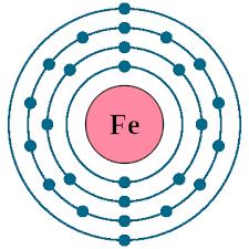 iron fe element 26 of periodic table