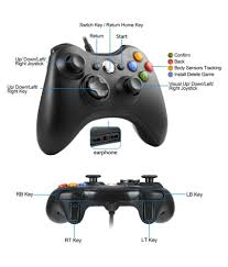 Buy Hot Slim Accessory TV Box Creative Game Lovers USB Wired Xbox 360  Joystick Gamepad Controller Online at Best Price in India - Snapdeal