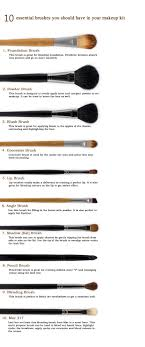 10 essential brushes you should have