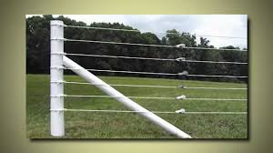 Ramm Fence Company High Impact End Loops Youtube