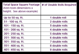 double roll wallpaper square fooe on