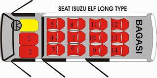 Denah seat untuk kelas reguler ( long... - Travel denpasar ...