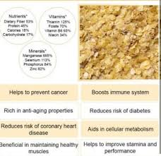 health benefits of wheat germ by dt