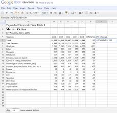 calculate percentage difference between