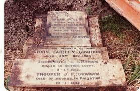 Gisborne District Council - Cemetery Database - Augusta Graham