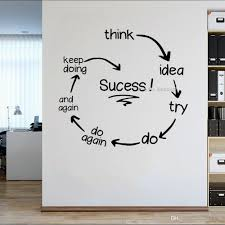 Success Quotes Office Wall Decals Entrepreneur Art Walls Decor Wall Stickers Inspirational Home Office Sticker Wallpapers Wall Sticker Home Wall Sticker Home Decor From Joystickers 11 04 Dhgate Com
