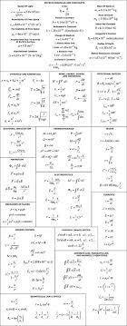 100 best college algebra images in