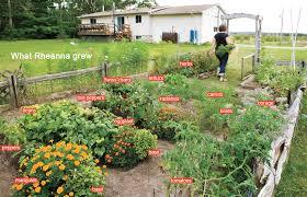 vegetable garden planner ontario pdf