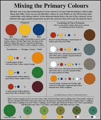 mixing paint colors paint color chart