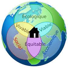 haute qualité environnementale wikipédia