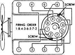 firing order on a 305 on the cap