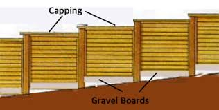How To Install Stepped Fencing Over Sloping Or Slanted Ground Diy Doctor