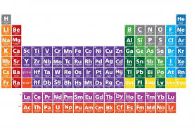 periodic table hd wallpaper wallpaper
