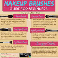 makeup brushes and their uses visual ly