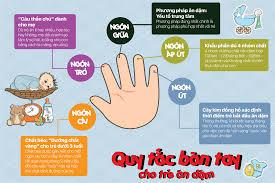 Quy tắc bàn tay cho trẻ ăn dặm: Tất tần tật những điều mẹ cần biết