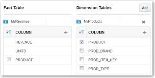 adding fact tables and dimension tables