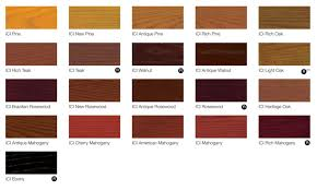 dulux exterior wood paint colour chart