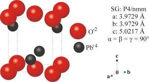 Celda unitaria de α−PbO sistema tetragonal obtenido por la base de... |  Download Scientific Diagram