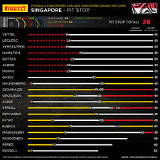 F1 | GP Singapore 2019 - Classifica piloti e team [Round 15/21] -  F1inGenerale
