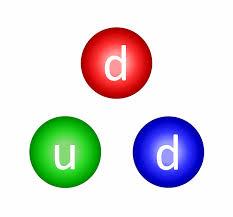Resultado de imagen de Los componenetes del núcleo atímico son rojos, verdes y azulkes