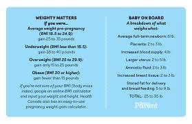 pregnancy weight gain