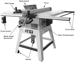 Http Www Mikestools Com Download Jet Owners Manuals Jet 20tablesaws 708100 Pdf