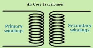 berry type transformer picture માટે છબી પરિણામ