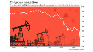 Why oil prices just crashed into ...