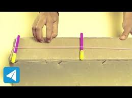 length of rubber band determines pitch