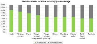 home warranty for your swimming pool