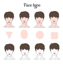 apply makeup according to your face shape