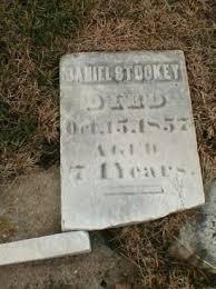 Daniel Stookey (1783 - 1857) - Genealogy